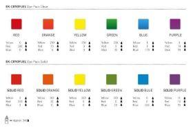 EK-CryoFuel Dye Pack