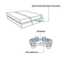 Brook PS3 To PS4 Controller Converter Adapter