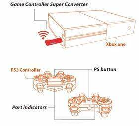 Brook PS3/PS4 to Xbox One Super Converter Adapter