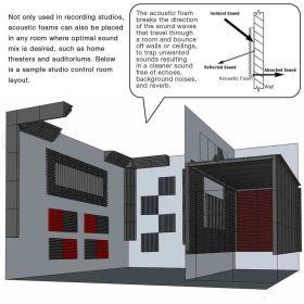 Arrowzoom Acoustic Panels Sound Absorption Studio Soundproof Foam - Pyramid Tiles - 50 x 50 x 5 cm