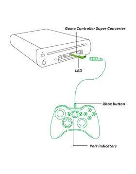 Brook Xbox 360/Xbox One to Wii, Wii U, Switch Super Converter Adapter Nintendo