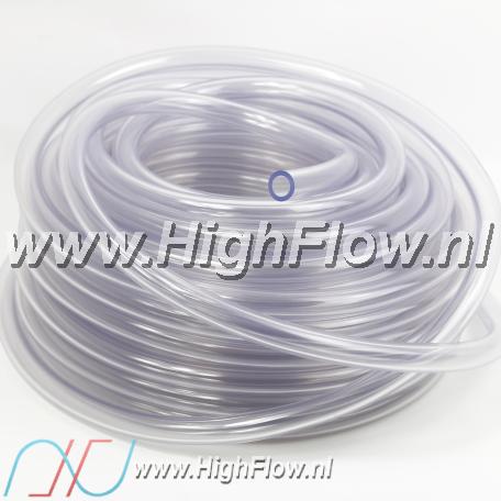 www.highflow.nl